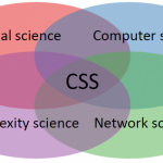 Computational Social Science (CSS)